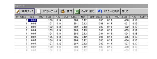 转矩数据的CSV输出