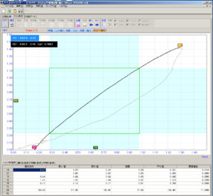 軸力-トルク軸グラフ